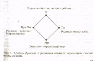 Пезешкиан HOCCPAT - 33-и 1 форма партнерства